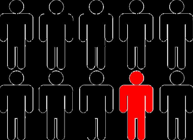 conformity-and-applying-to-graduate-school