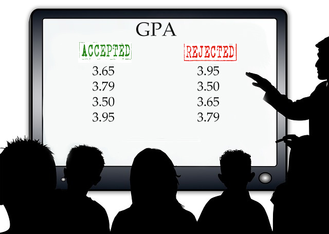 Mygraduateschool blog advice about getting into graduate school gpa has little influence on the outcome of most applications to graduate school in psychology ccuart Gallery